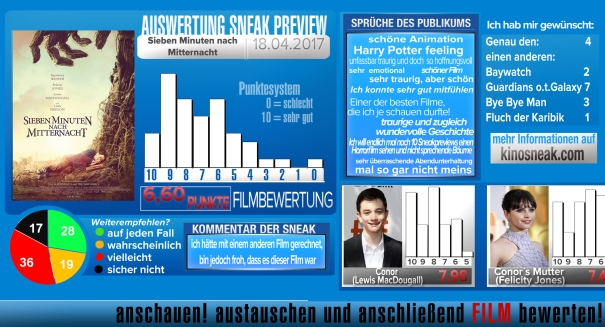 0Sneak_dcp_Neues_Design_Sieben_Minuten