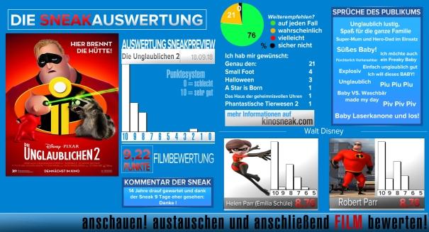 Sneak_dcp_Unglaublichen2